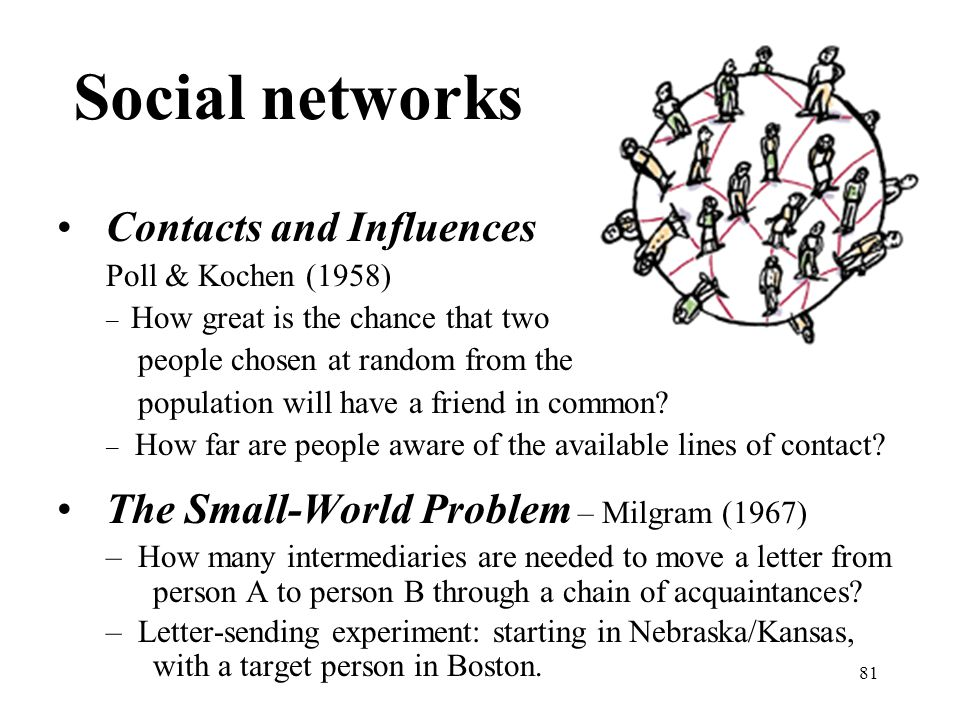 Social networks Contacts and Influences