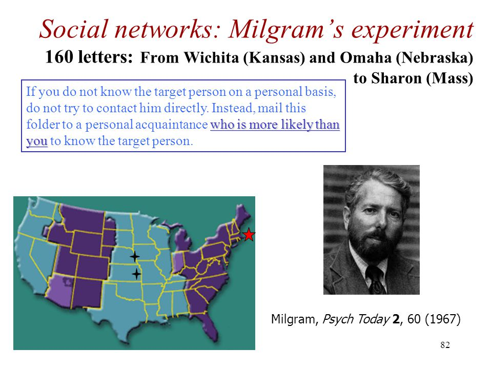 Social networks: Milgram's experiment 160 letters: From Wichita (Kansas) and Omaha (Nebraska) to Sharon (Mass)