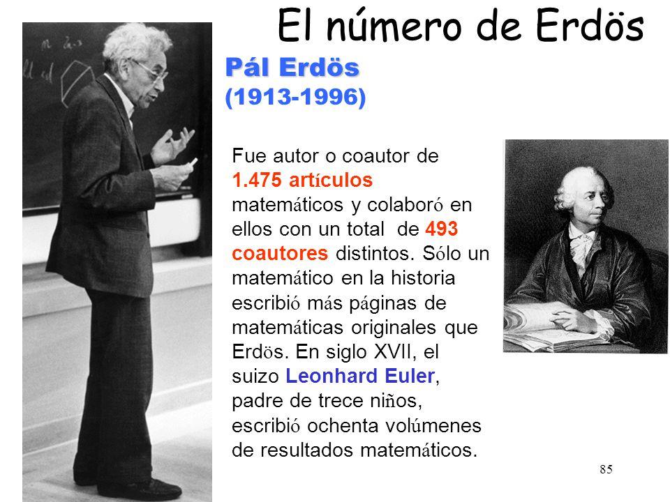 El número de Erdös Pál Erdös (1913-1996)