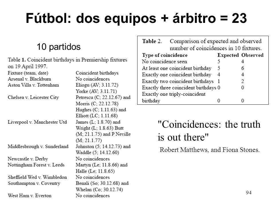 Fútbol: dos equipos + árbitro = 23