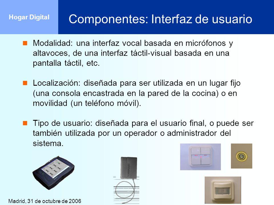 Componentes: Interfaz de usuario