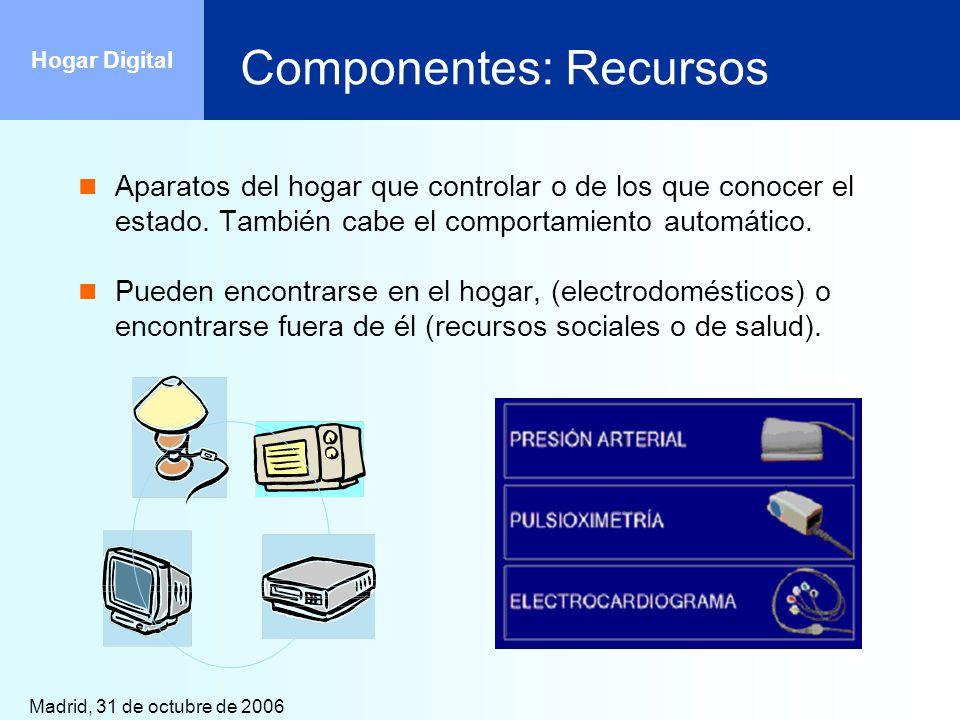 Componentes: Recursos