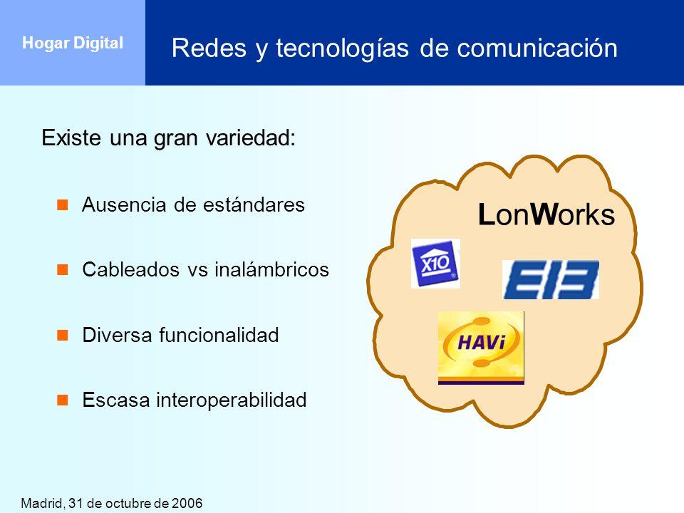 Redes y tecnologías de comunicación