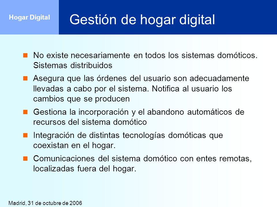 Gestión de hogar digital