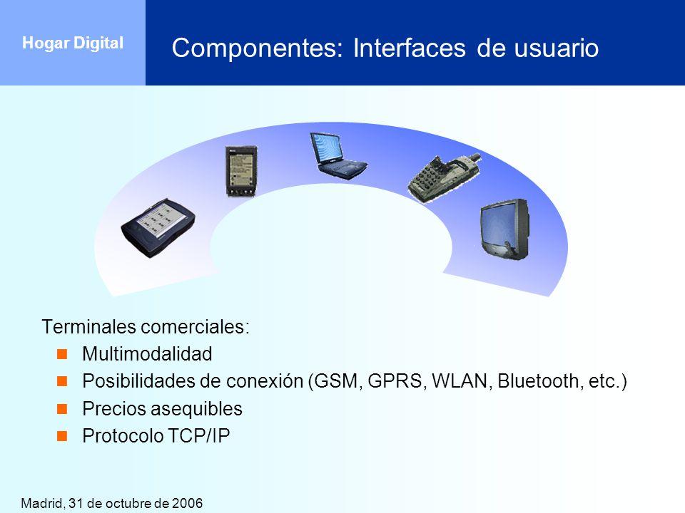 Componentes: Interfaces de usuario