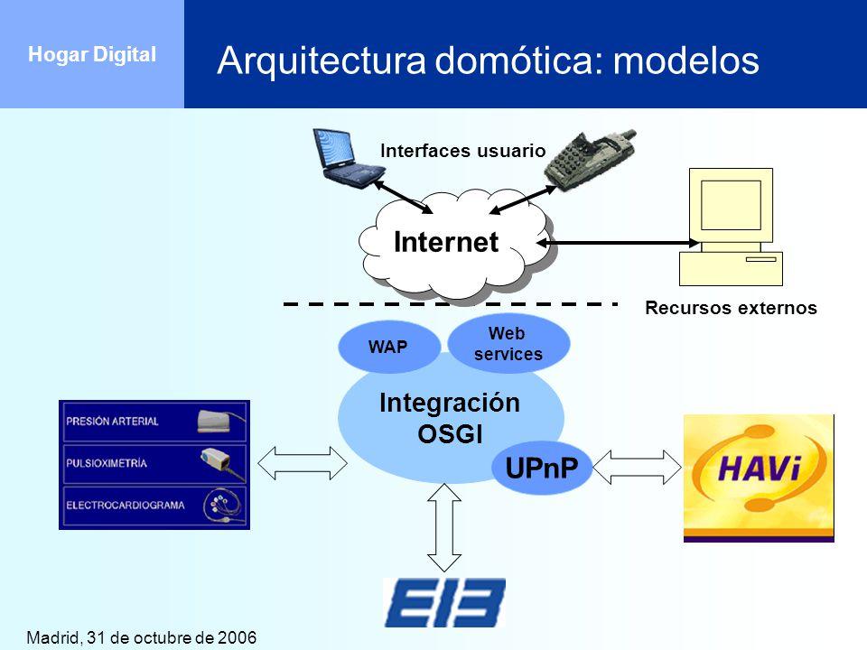 Arquitectura domótica: modelos