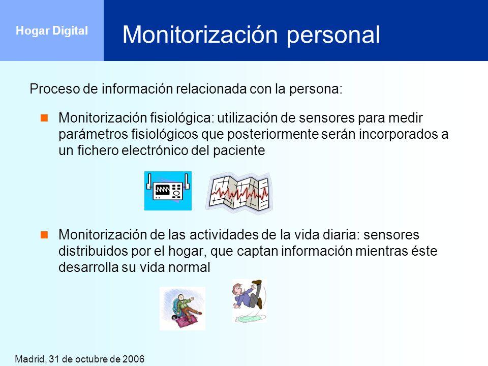 Monitorización personal