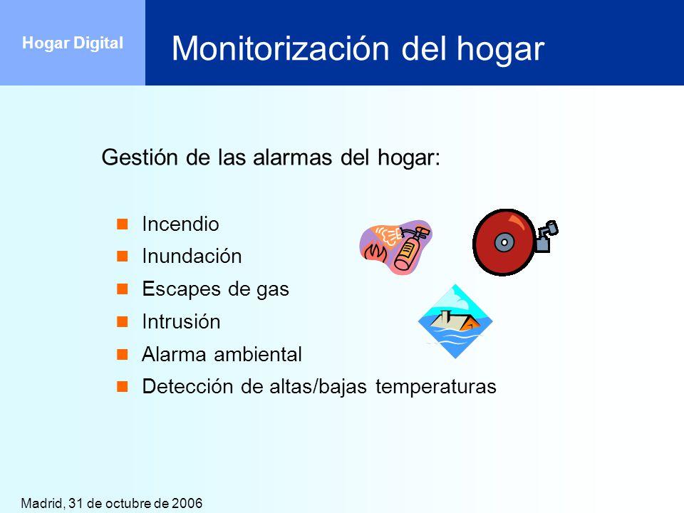 Monitorización del hogar
