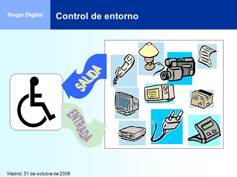 Control de entorno SALIDA ENTRADA DISPOSITIVOS del hogar