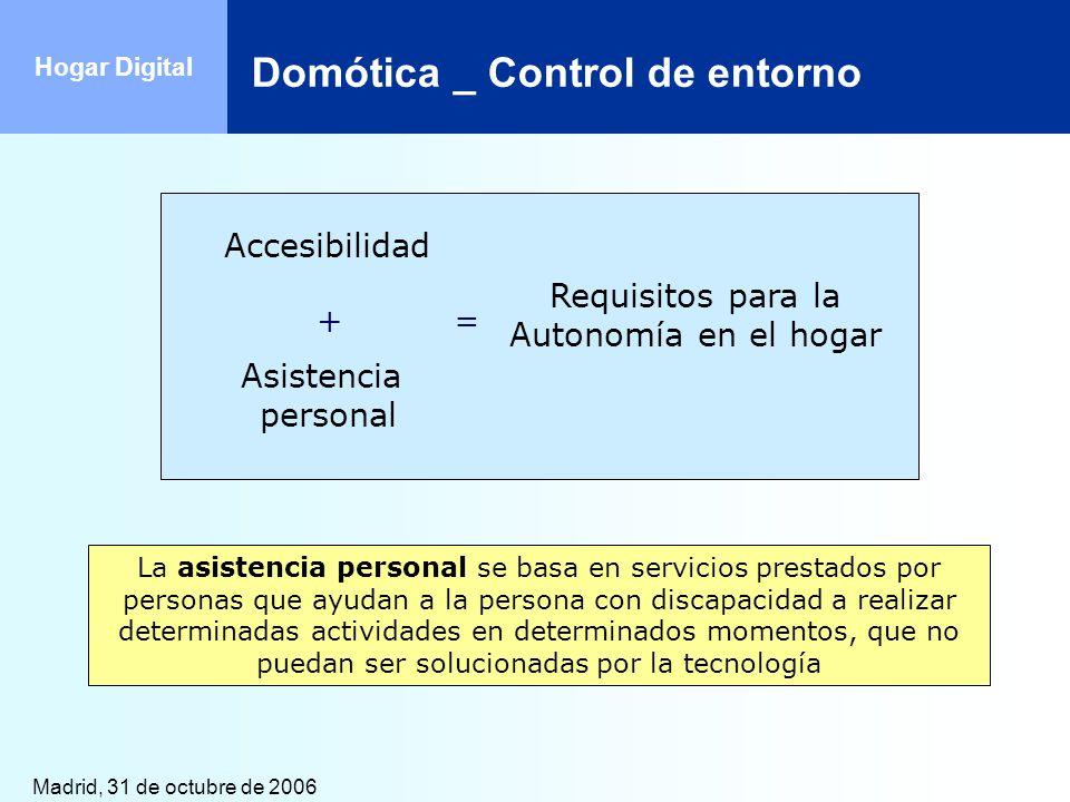 Domótica _ Control de entorno