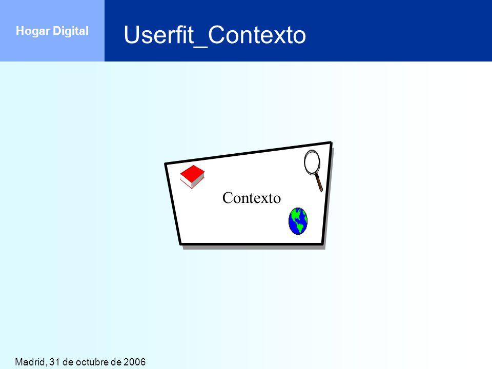 Userfit_Contexto Contexto