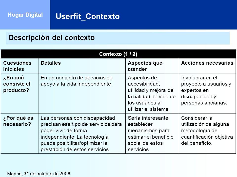 Userfit_Contexto Descripción del contexto Contexto (1 / 2)