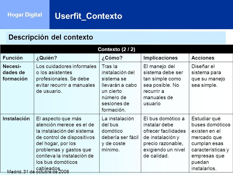 Userfit_Contexto Descripción del contexto Contexto (2 / 2) Función