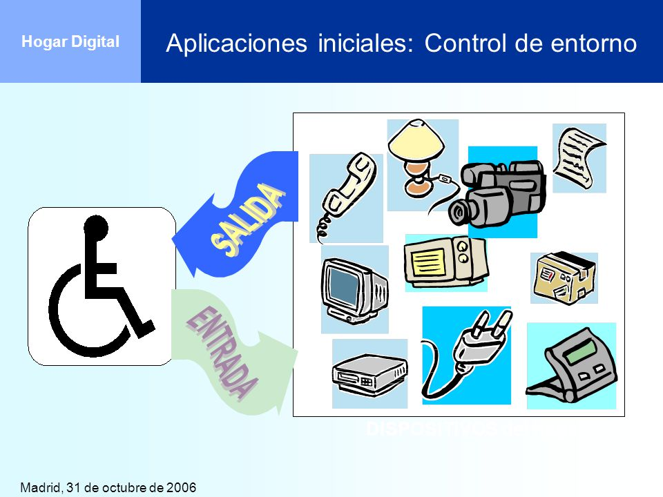 Aplicaciones iniciales: Control de entorno