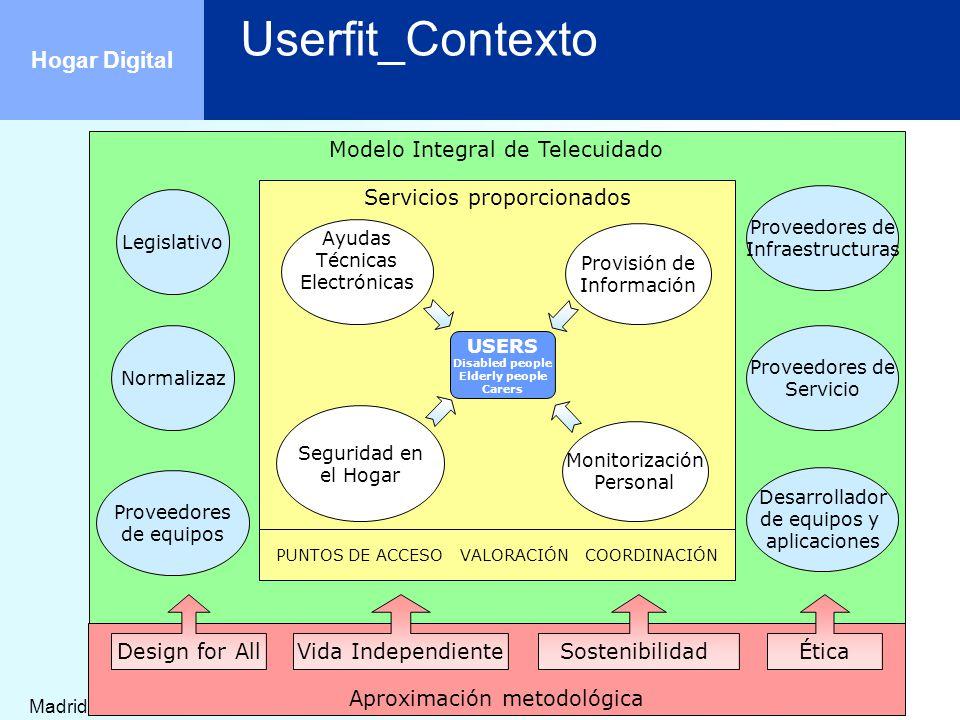 Userfit_Contexto Modelo Integral de Telecuidado