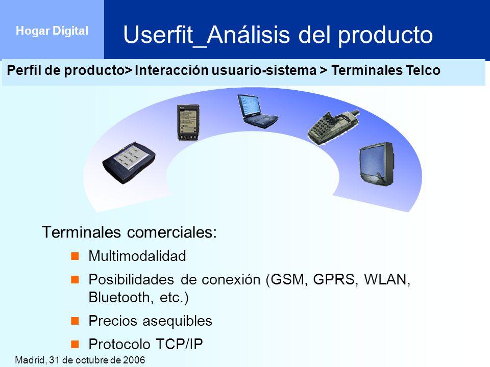 Userfit_Análisis del producto