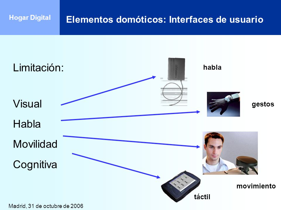 Limitación: Visual Habla Movilidad Cognitiva