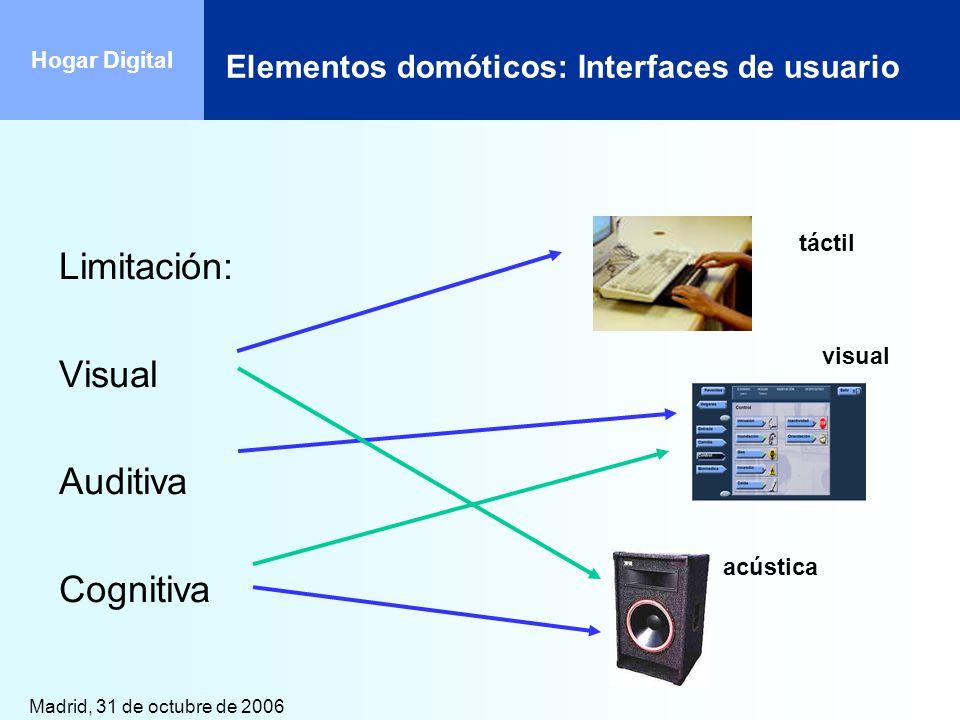 Limitación: Visual Auditiva Cognitiva