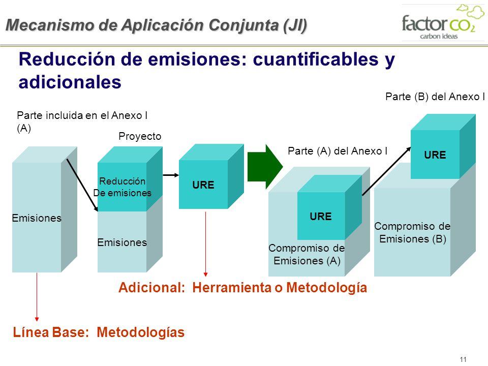 Reducción de emisiones: cuantificables y adicionales