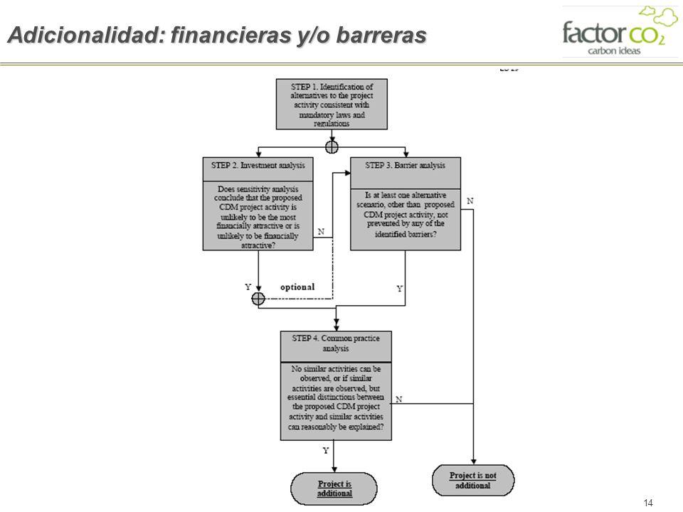 Adicionalidad: financieras y/o barreras