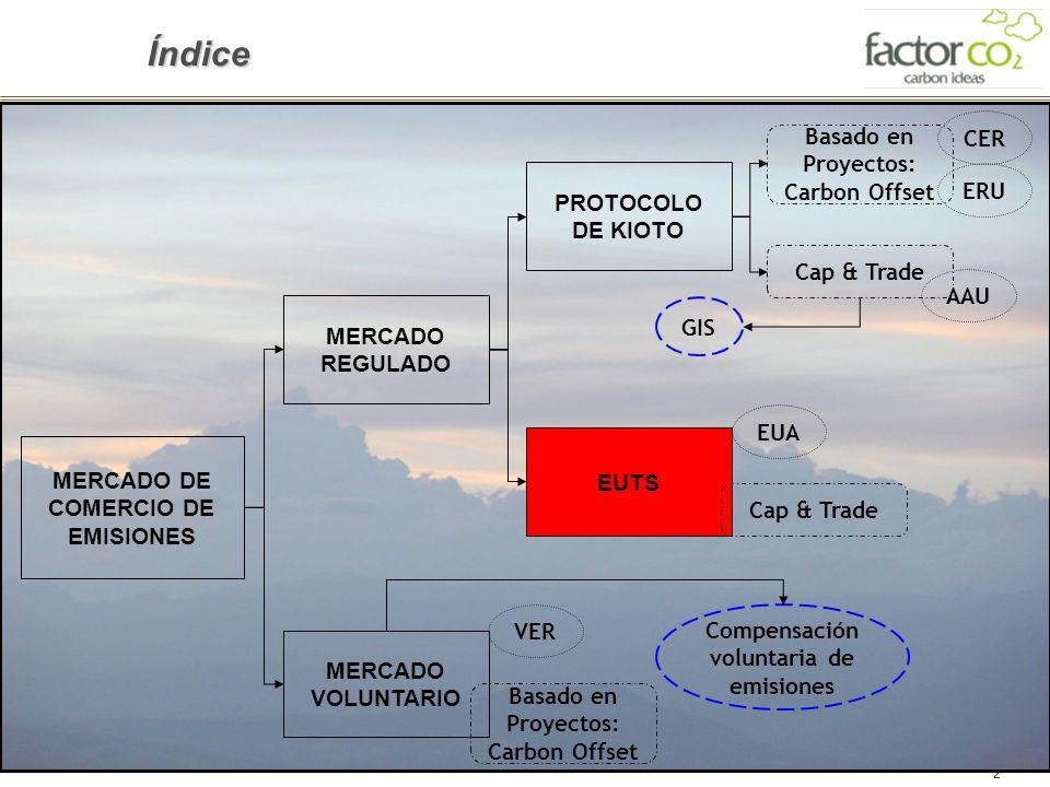 Índice MERCADO DE COMERCIO DE EMISIONES MERCADO VOLUNTARIO