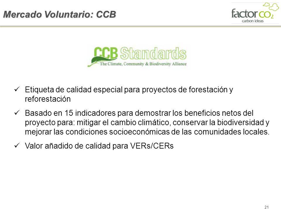 Mercado Voluntario: CCB