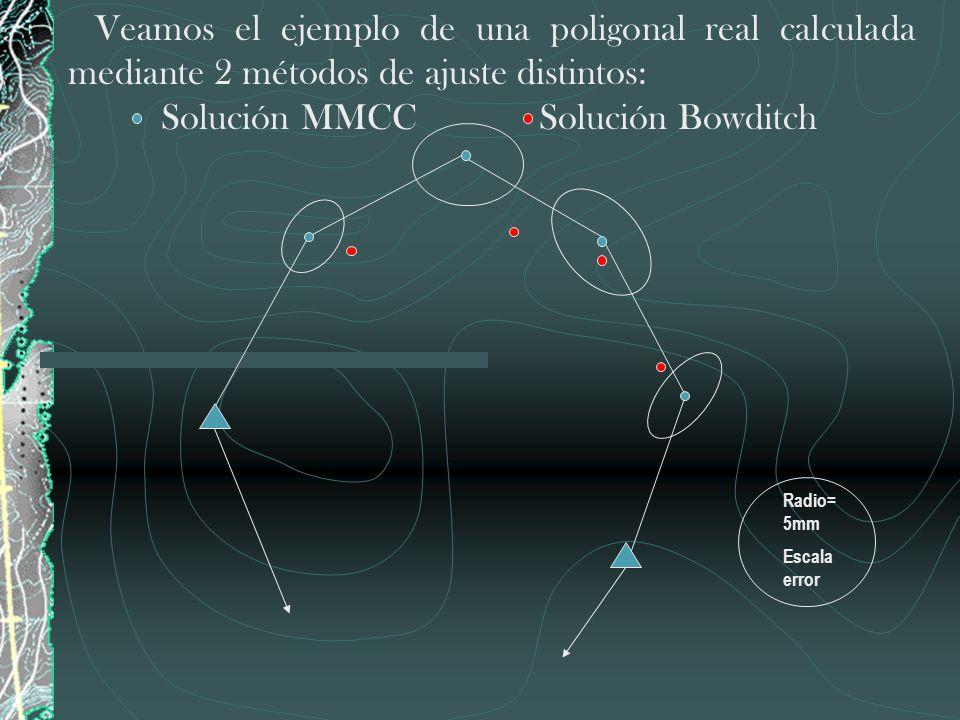 Solución MMCC Solución Bowditch
