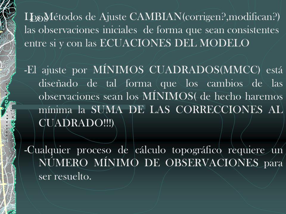 Los Los Métodos de Ajuste CAMBIAN(corrigen ,modifican )
