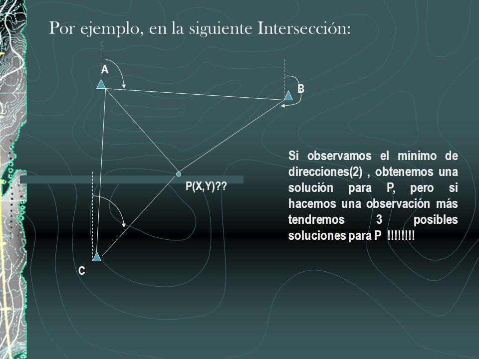 Por ejemplo, en la siguiente Intersección: