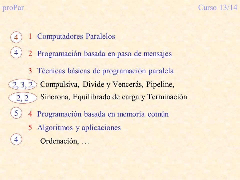 proPar Curso 13/14 4. 2, 3, 2. 2, 2. 5. Computadores Paralelos. Programación basada en paso de mensajes.