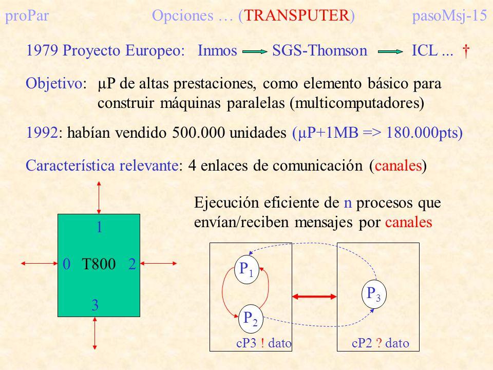proPar Opciones … (TRANSPUTER) pasoMsj-15