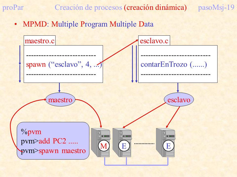 proPar Creación de procesos (creación dinámica) pasoMsj-19