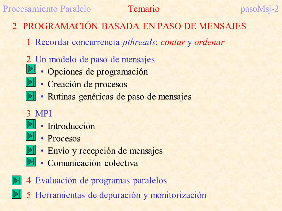 Procesamiento Paralelo Temario pasoMsj-2