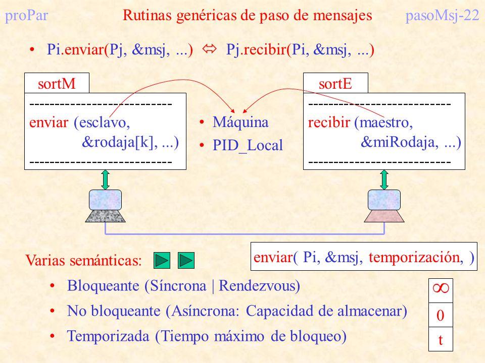 proPar Rutinas genéricas de paso de mensajes pasoMsj-22