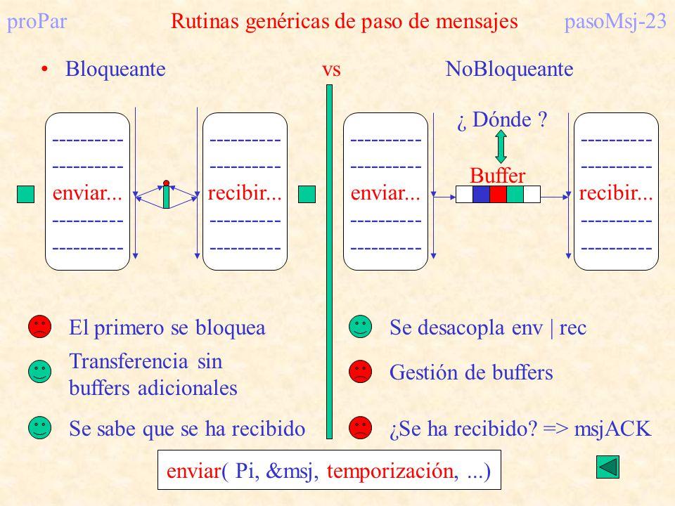 proPar Rutinas genéricas de paso de mensajes pasoMsj-23