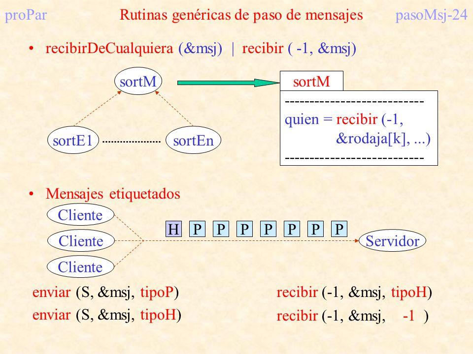 proPar Rutinas genéricas de paso de mensajes pasoMsj-24