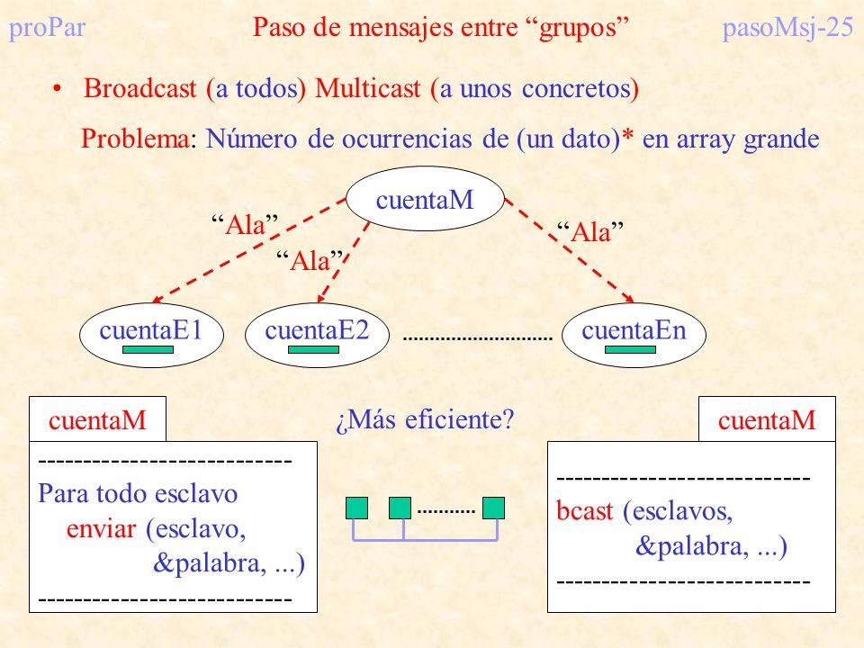 proPar Paso de mensajes entre grupos pasoMsj-25