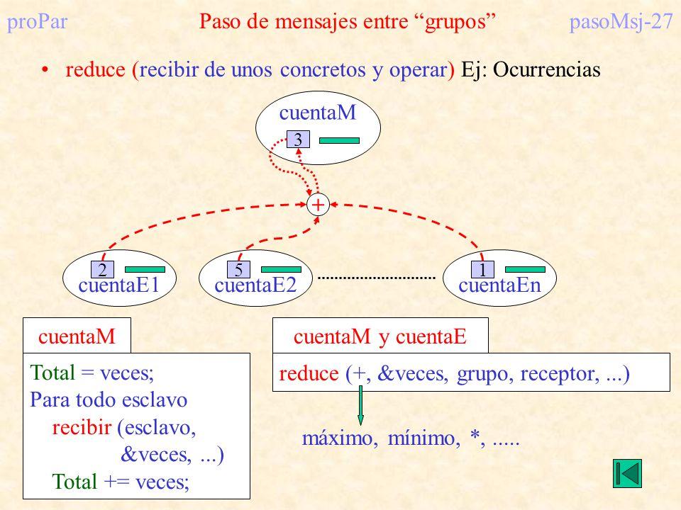 proPar Paso de mensajes entre grupos pasoMsj-27