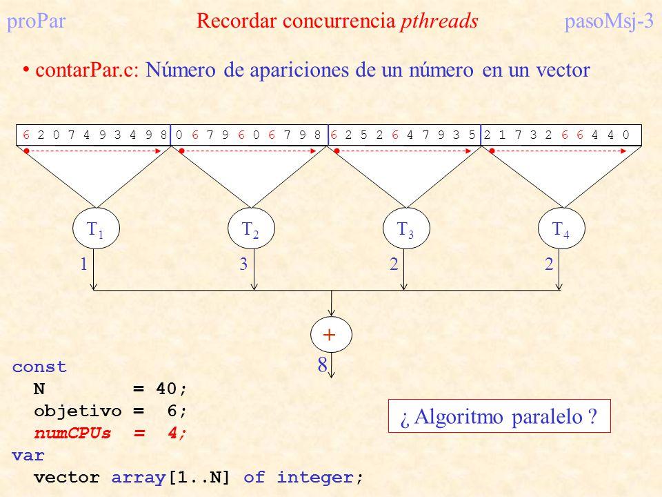 proPar Recordar concurrencia pthreads pasoMsj-3