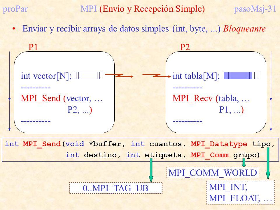 proPar MPI (Envío y Recepción Simple) pasoMsj-31