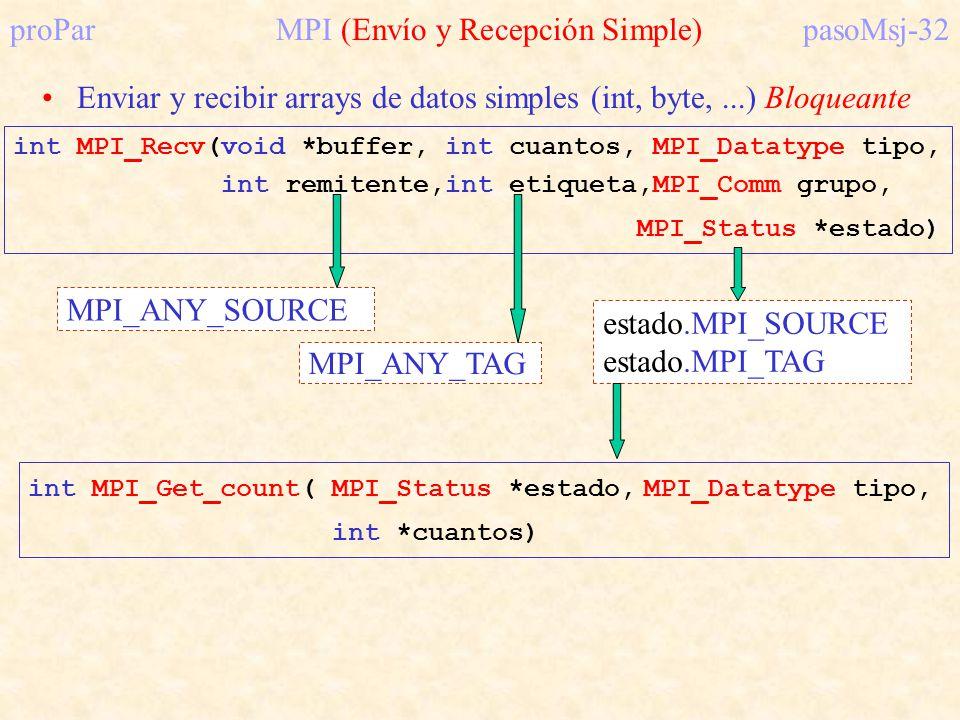 proPar MPI (Envío y Recepción Simple) pasoMsj-32