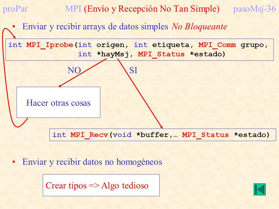 proPar MPI (Envío y Recepción No Tan Simple) pasoMsj-36