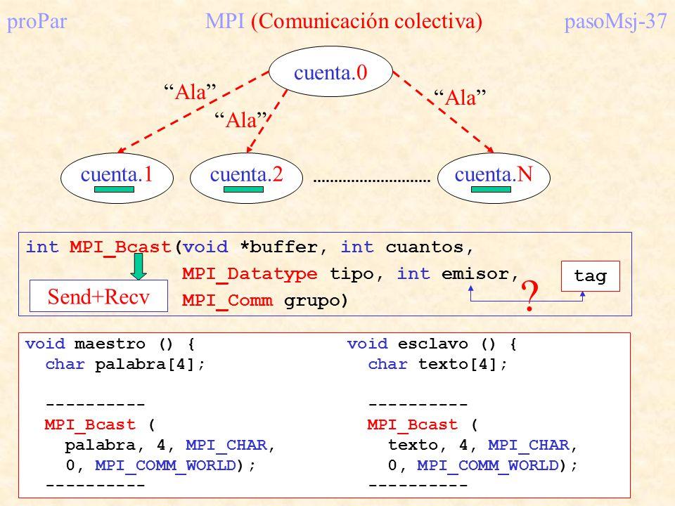 proPar MPI (Comunicación colectiva) pasoMsj-37