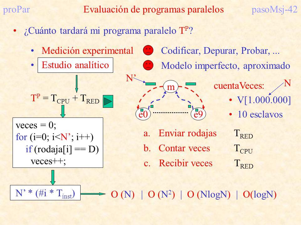 proPar Evaluación de programas paralelos pasoMsj-42