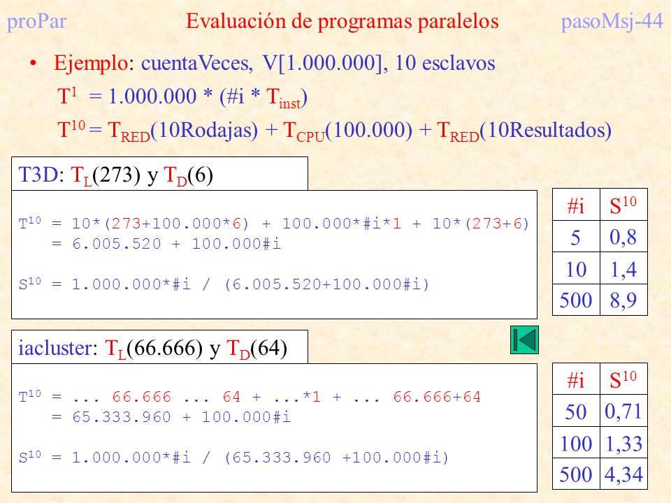 proPar Evaluación de programas paralelos pasoMsj-44