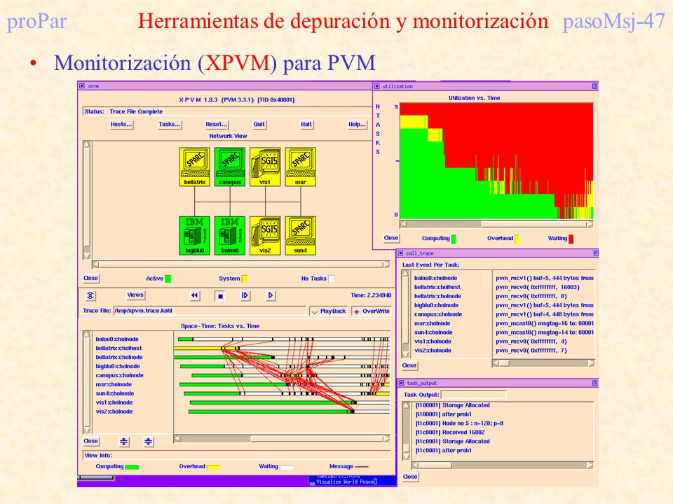 proPar Herramientas de depuración y monitorización pasoMsj-47