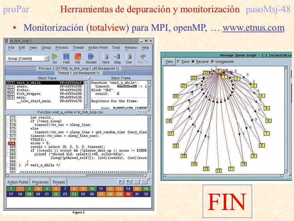 proPar Herramientas de depuración y monitorización pasoMsj-48