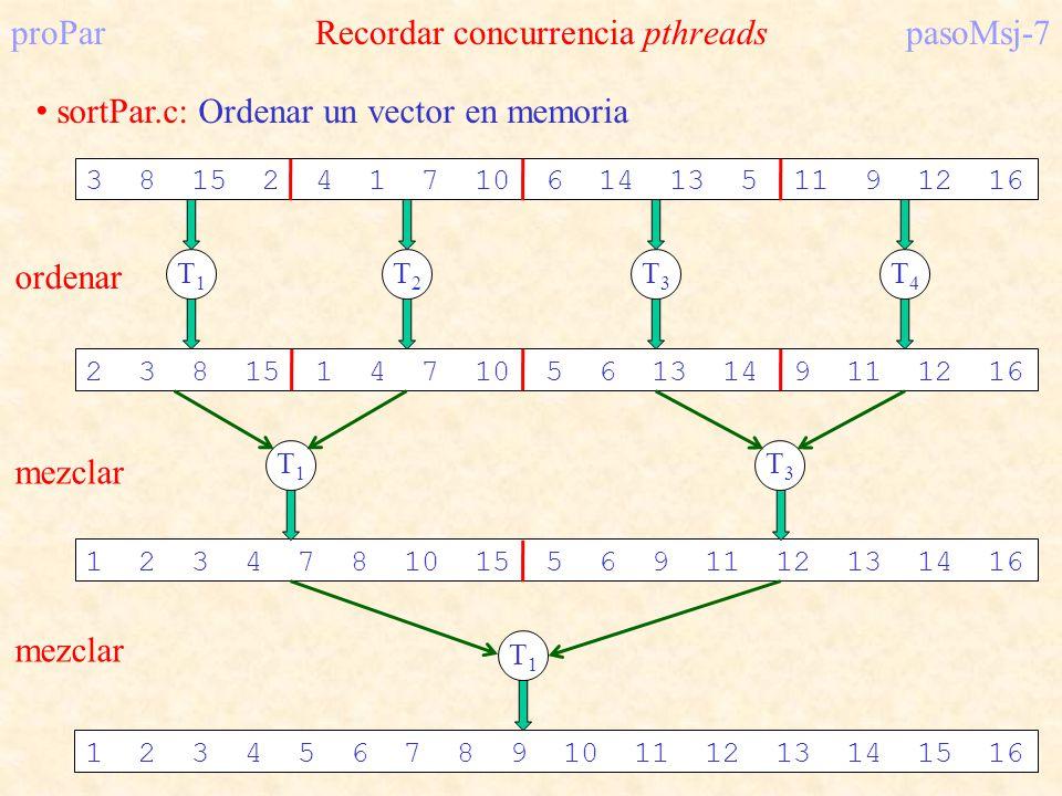 proPar Recordar concurrencia pthreads pasoMsj-7