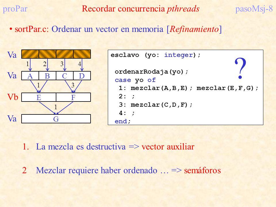 proPar Recordar concurrencia pthreads pasoMsj-8