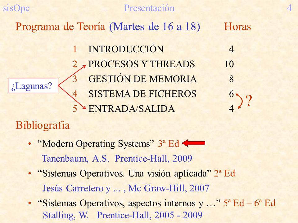 Programa de Teoría (Martes de 16 a 18) Horas Bibliografía